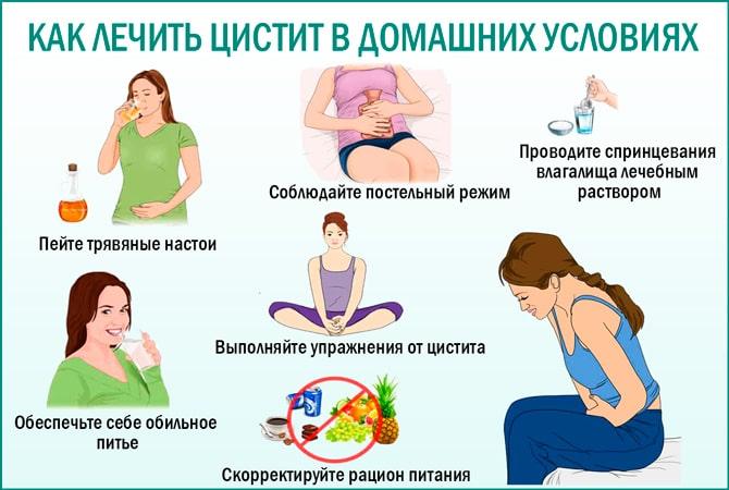 Цистит от переохлаждения причины симптомы лечение