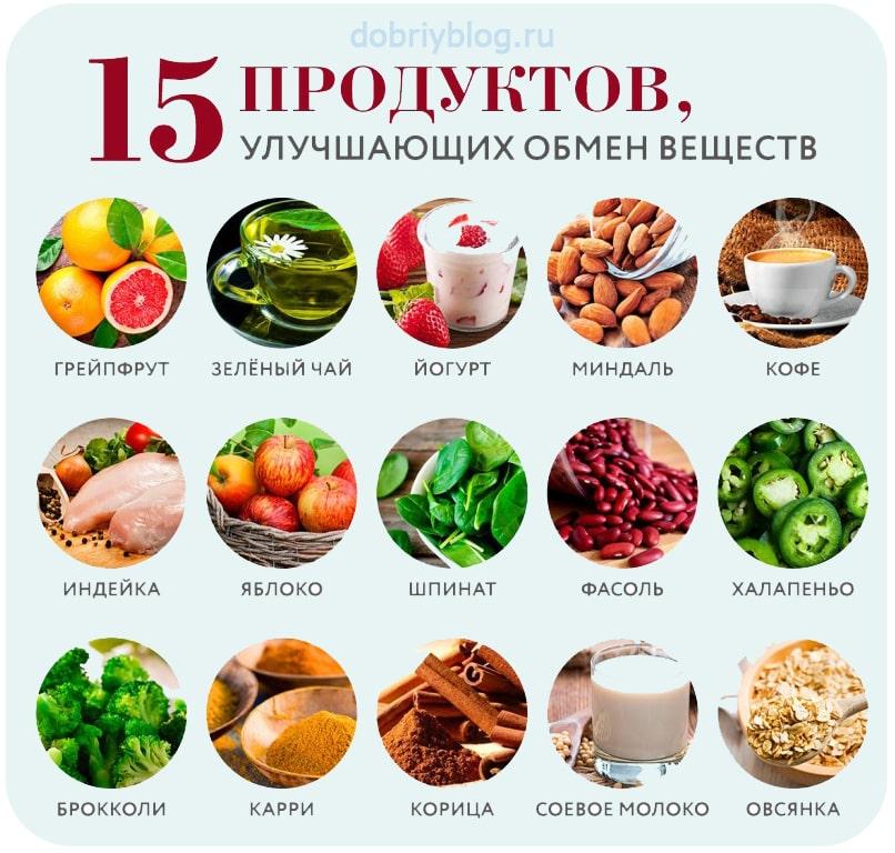 15 продуктов улучшающих метаболизм