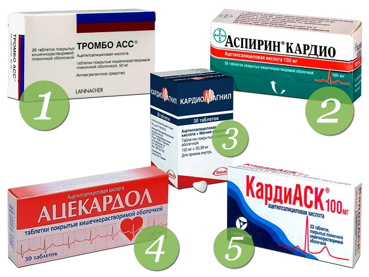 Лекарства для разжижения крови