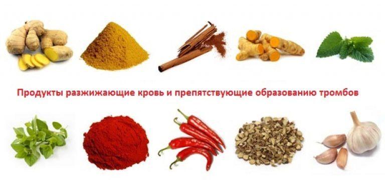Продукты разжижающие кровь