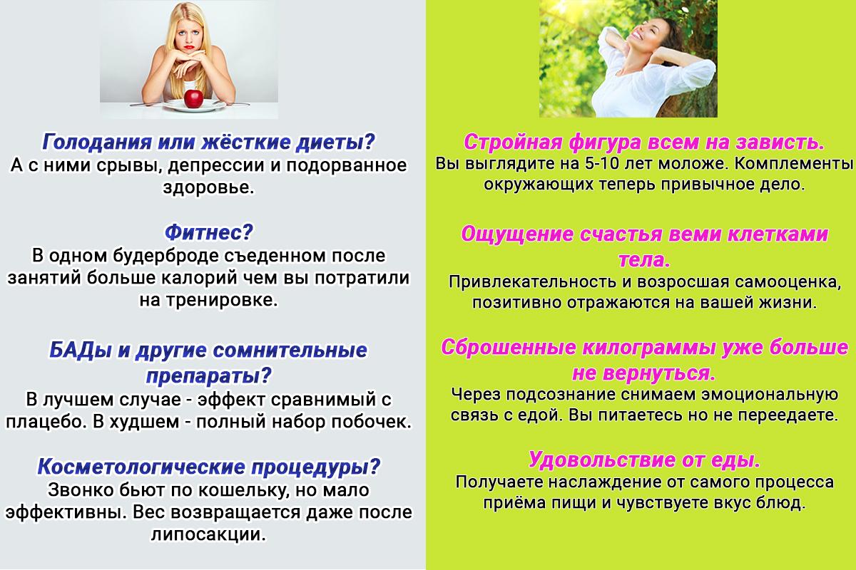 Методика похудения. Что выбираешь?
