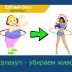 Хулахуп Для Похудения Результативный Способ