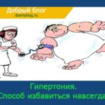 Средства От Гипертонии И Новая (Личная) Методика