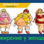 Ожирение 1 Степени У Женщин (Личный опыт) Лучшее Лечение