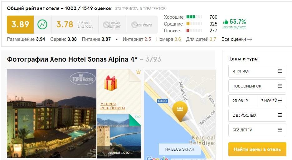 Лучшие недорогие отели Турции - рейтинг